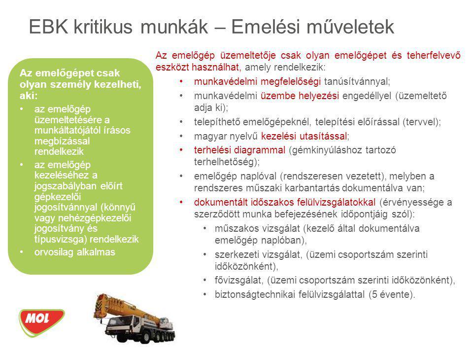 EBK kritikus munkák – Emelési műveletek