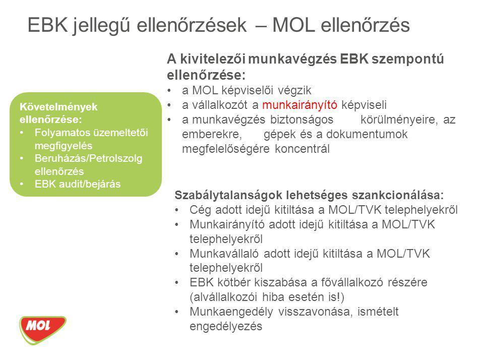 EBK jellegű ellenőrzések – MOL ellenőrzés