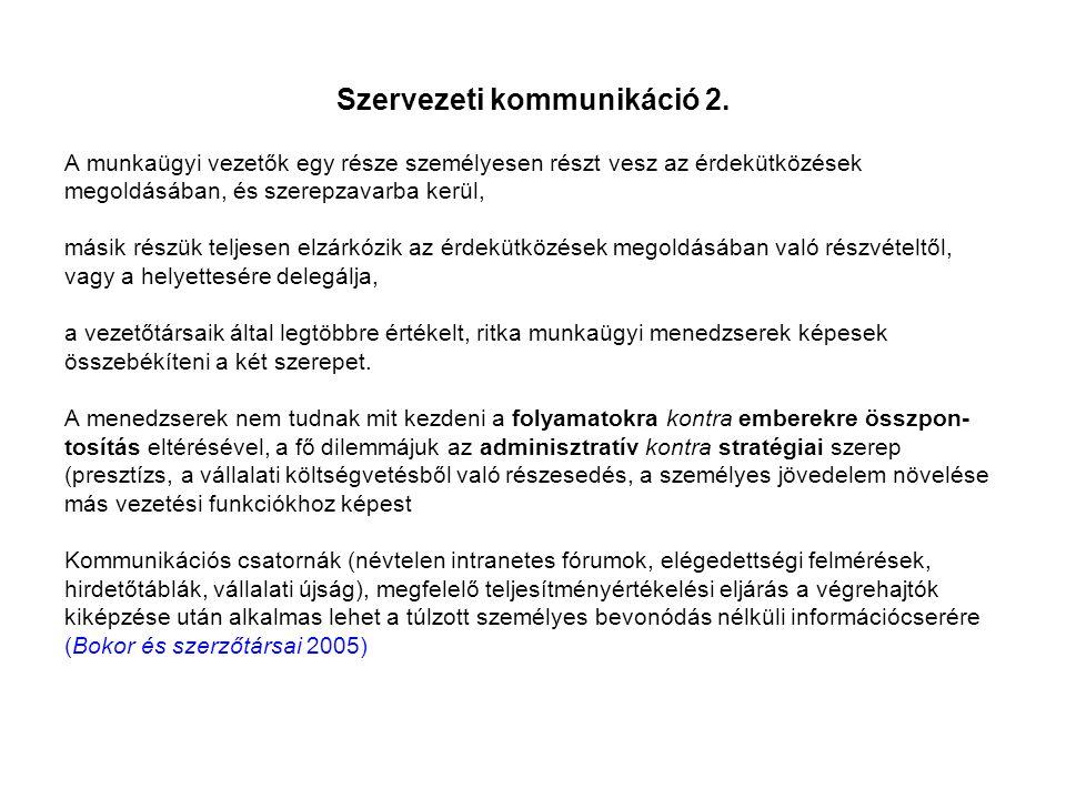 Szervezeti kommunikáció 2.