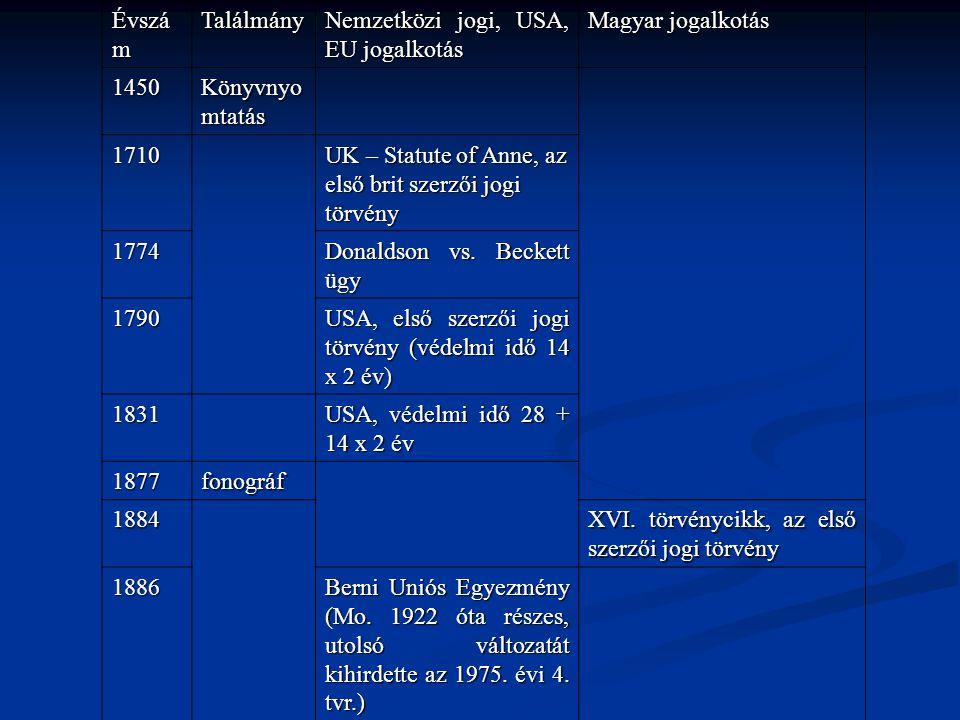 Évszám Találmány. Nemzetközi jogi, USA, EU jogalkotás. Magyar jogalkotás. 1450. Könyvnyomtatás.