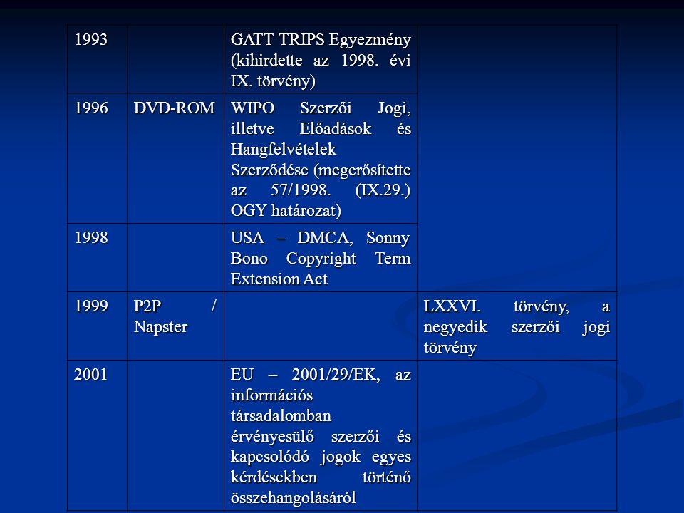 1993 GATT TRIPS Egyezmény (kihirdette az 1998. évi IX. törvény) 1996. DVD-ROM.