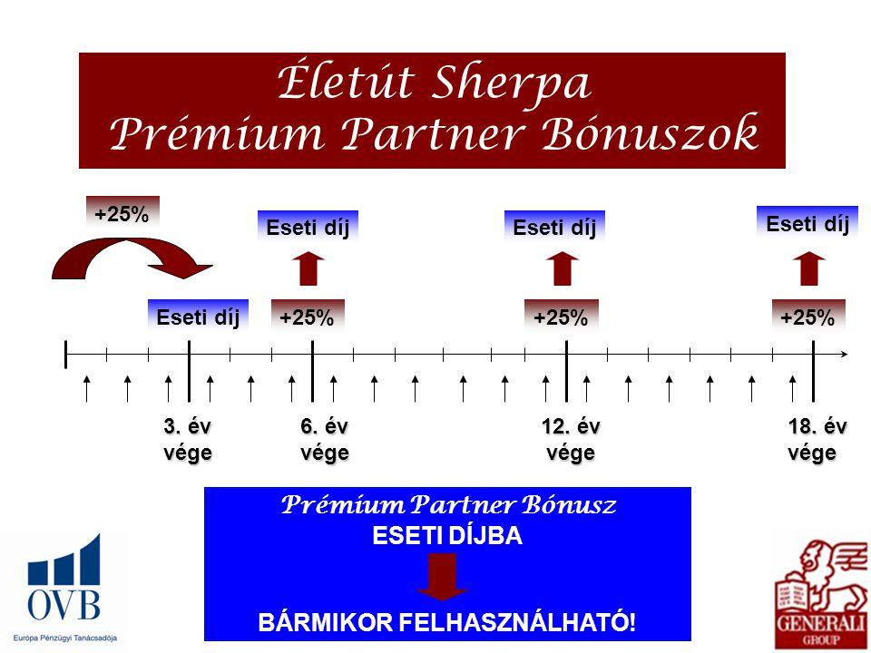Prémium Partner Bónusz BÁRMIKOR FELHASZNÁLHATÓ!