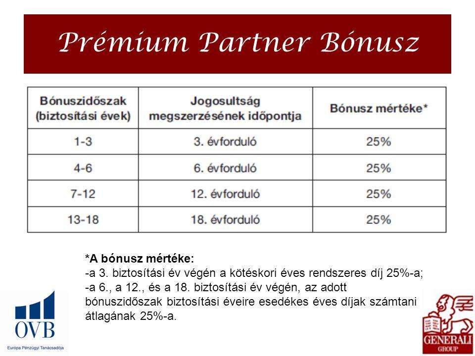 Prémium Partner Bónusz