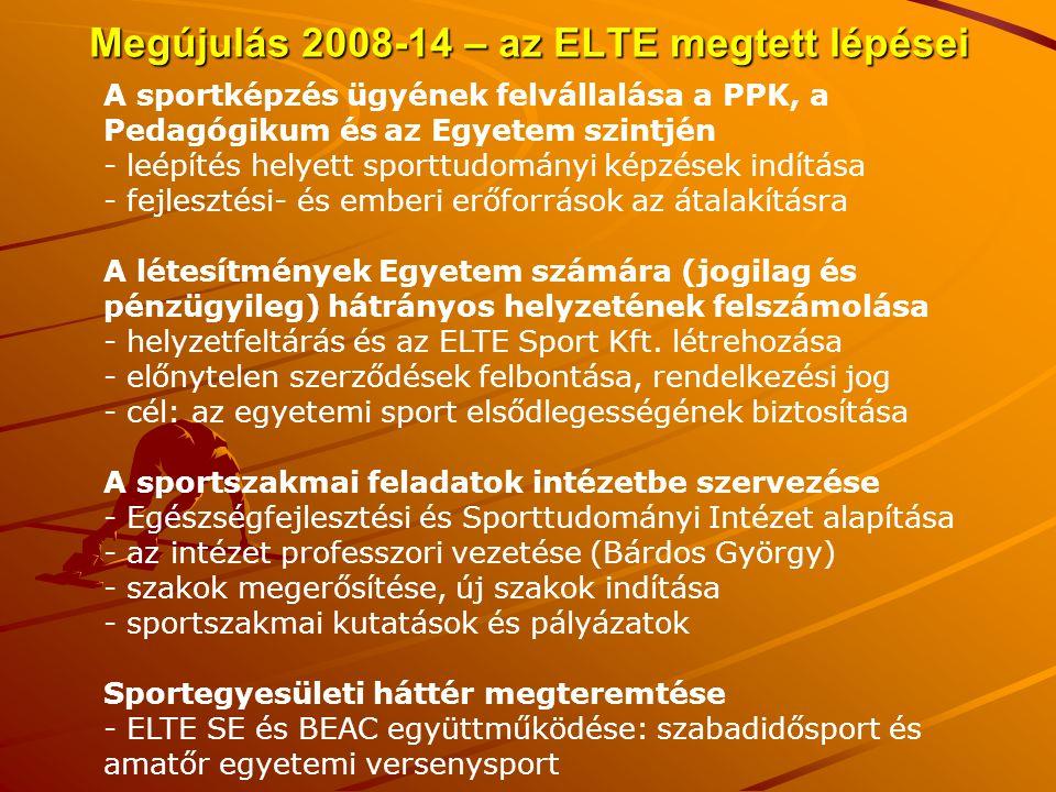 Megújulás 2008-14 – az ELTE megtett lépései