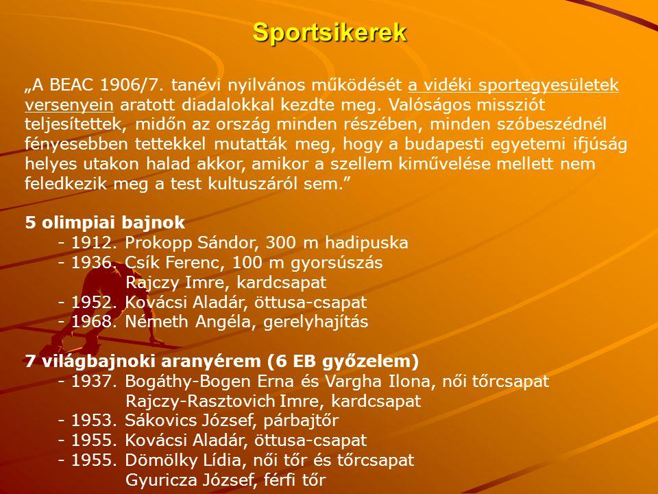 Sportsikerek