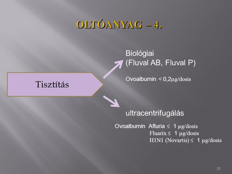 OLTÓANYAG – 4. Tisztítás Biológiai (Fluval AB, Fluval P)