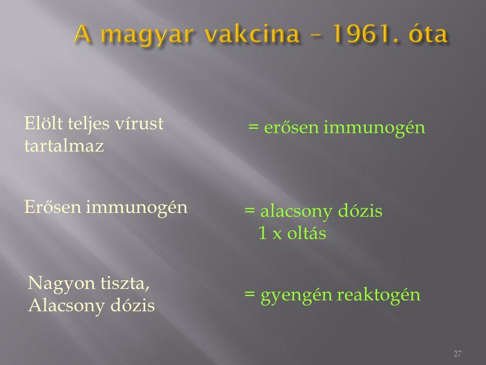 A magyar vakcina – 1961. óta Elölt teljes vírust = erősen immunogén