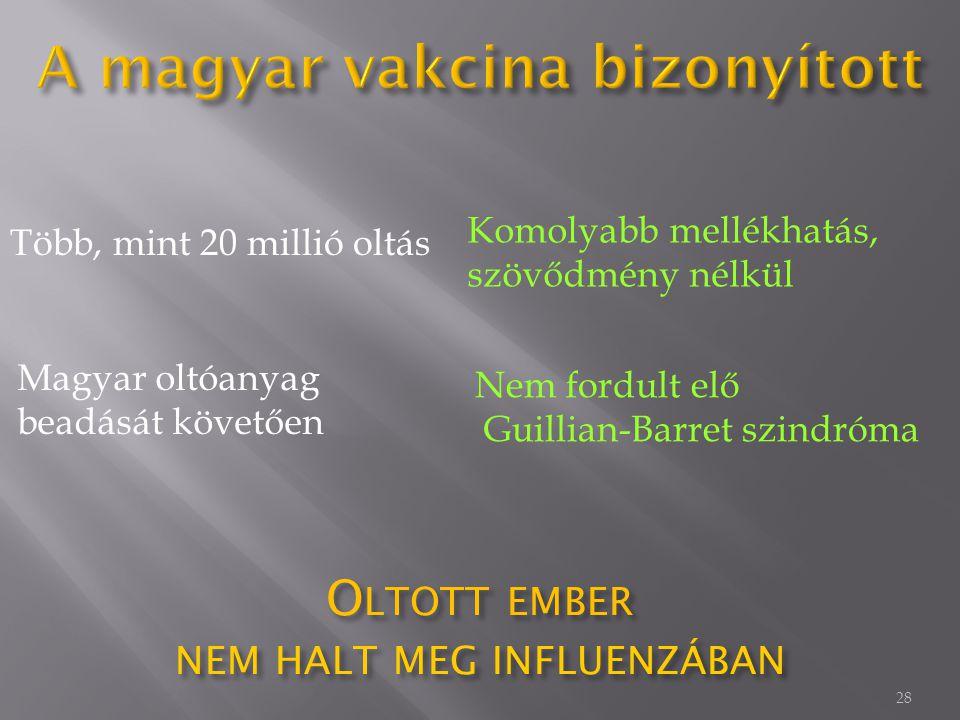 A magyar vakcina bizonyított