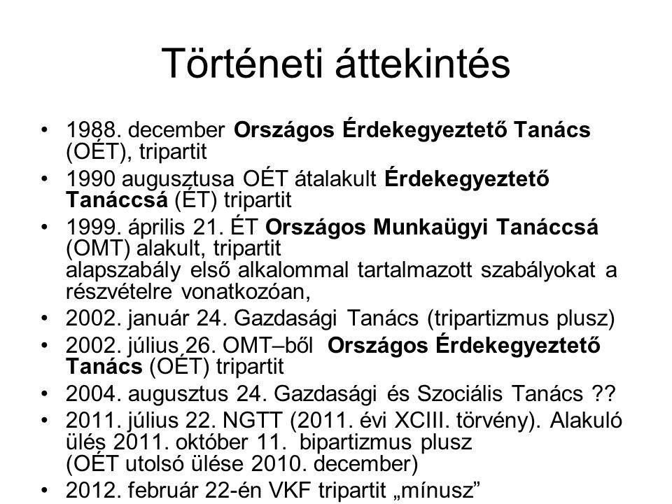 Történeti áttekintés 1988. december Országos Érdekegyeztető Tanács (OÉT), tripartit.