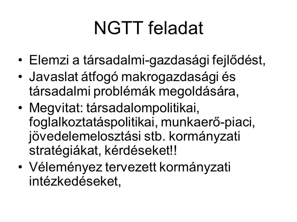 NGTT feladat Elemzi a társadalmi-gazdasági fejlődést,