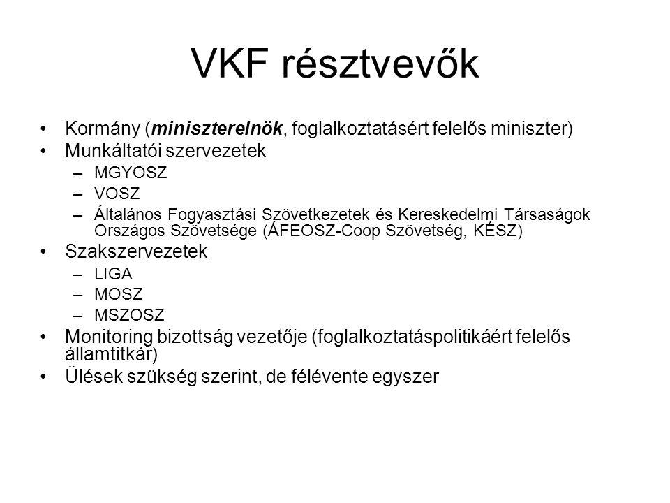 VKF résztvevők Kormány (miniszterelnök, foglalkoztatásért felelős miniszter) Munkáltatói szervezetek.