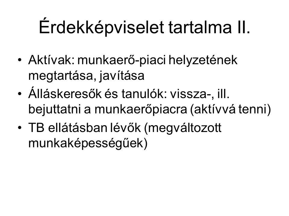 Érdekképviselet tartalma II.