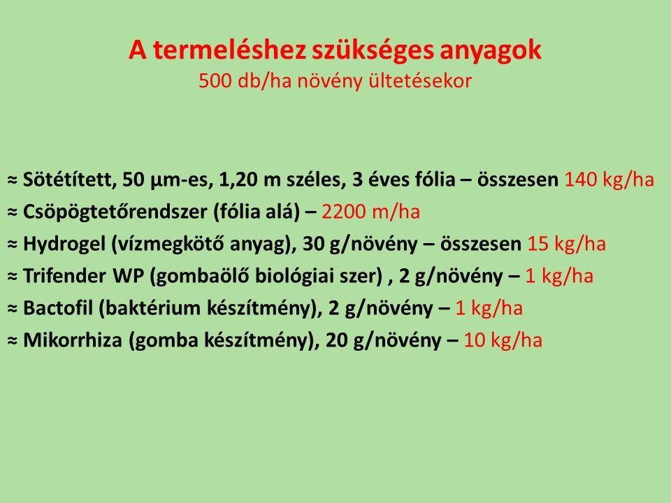 A termeléshez szükséges anyagok 500 db/ha növény ültetésekor