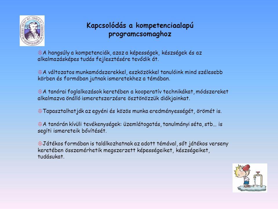 Kapcsolódás a kompetenciaalapú programcsomaghoz