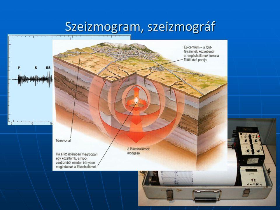Szeizmogram, szeizmográf