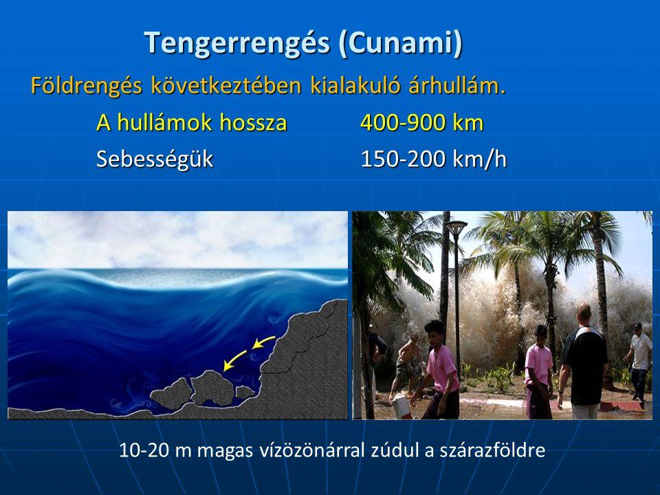 Tengerrengés (Cunami)