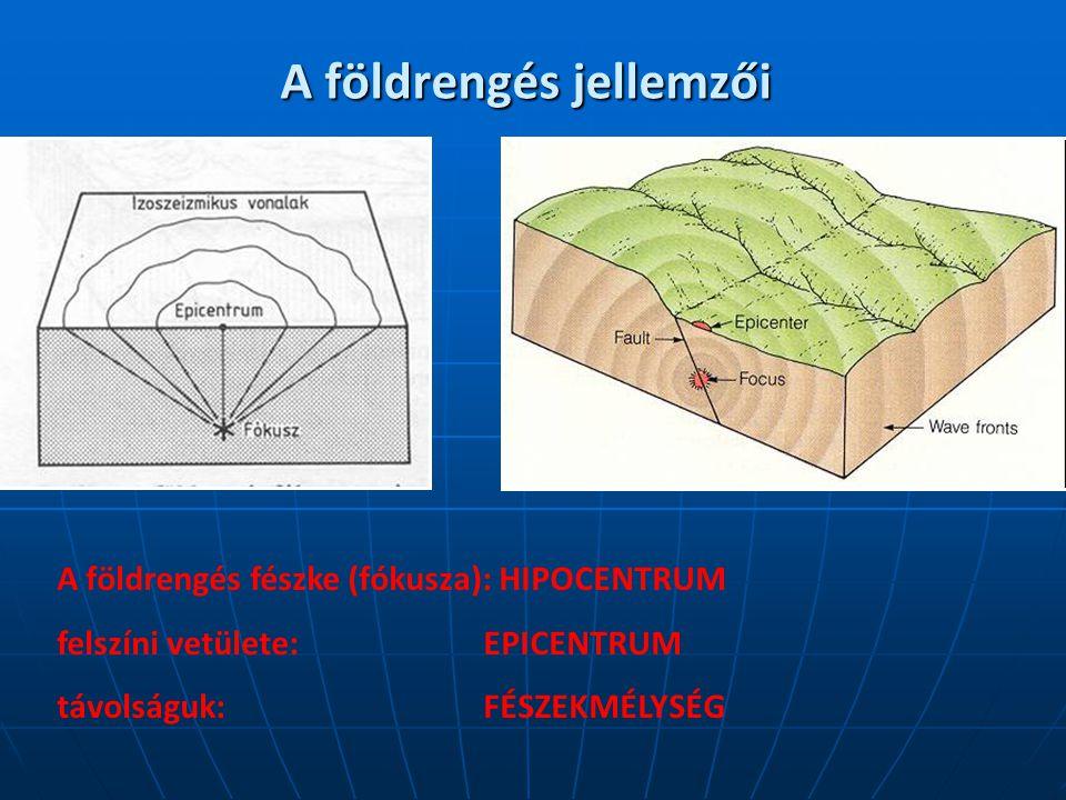 A földrengés jellemzői