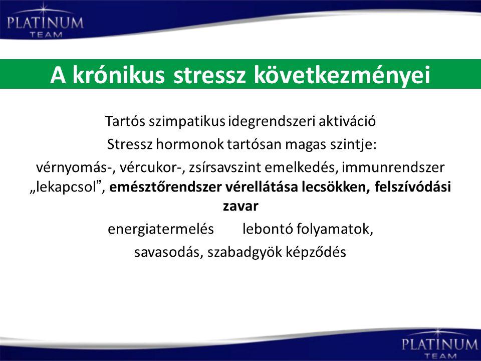 A krónikus stressz következményei