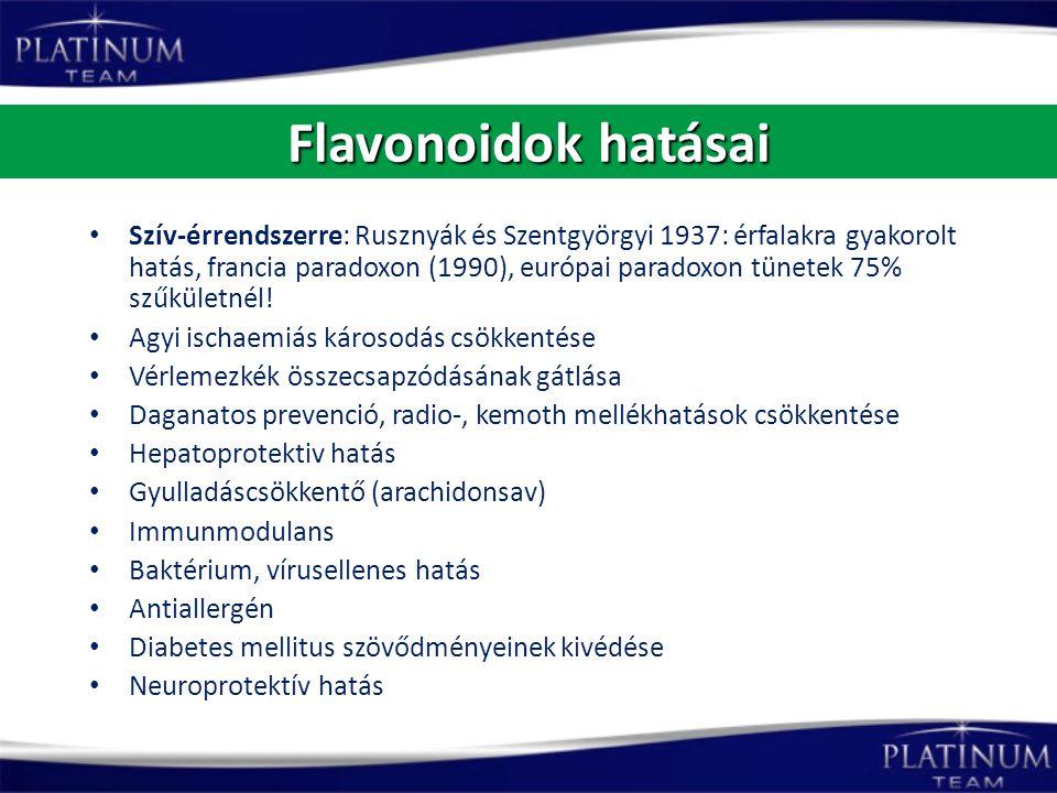 Flavonoidok hatásai