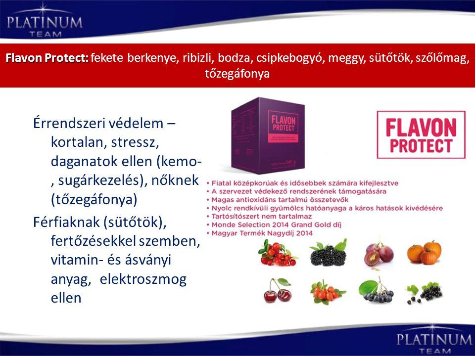 Flavon Protect: fekete berkenye, ribizli, bodza, csipkebogyó, meggy, sütőtök, szőlőmag, tőzegáfonya