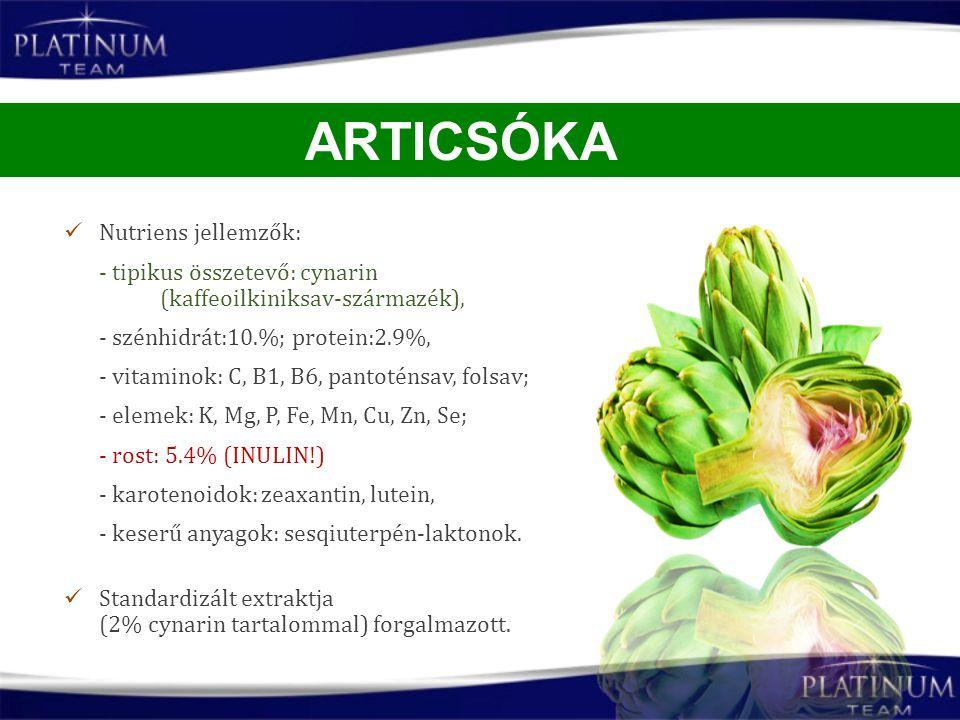 ARTICSÓKA Nutriens jellemzők: