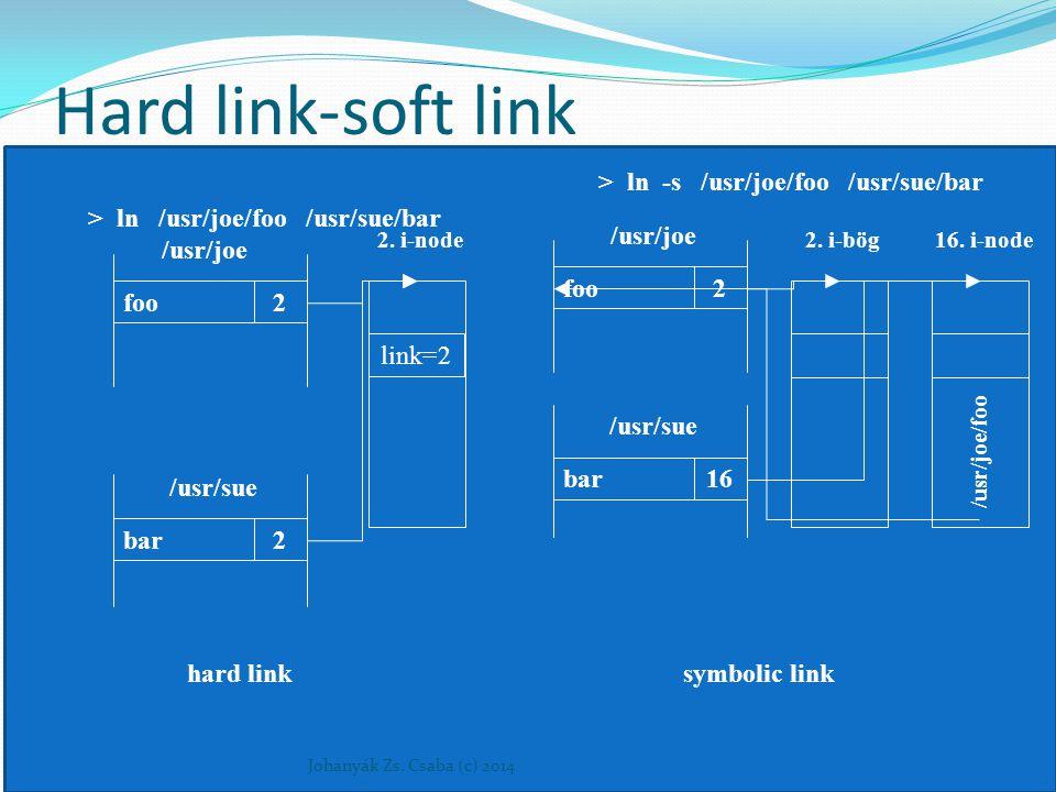 Hard link-soft link > ln -s /usr/joe/foo /usr/sue/bar