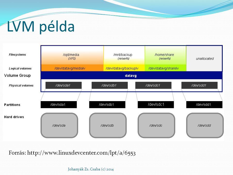 LVM példa Forrás: http://www.linuxdevcenter.com/lpt/a/6553