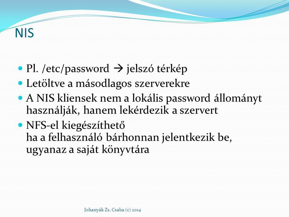 NIS Pl. /etc/password  jelszó térkép