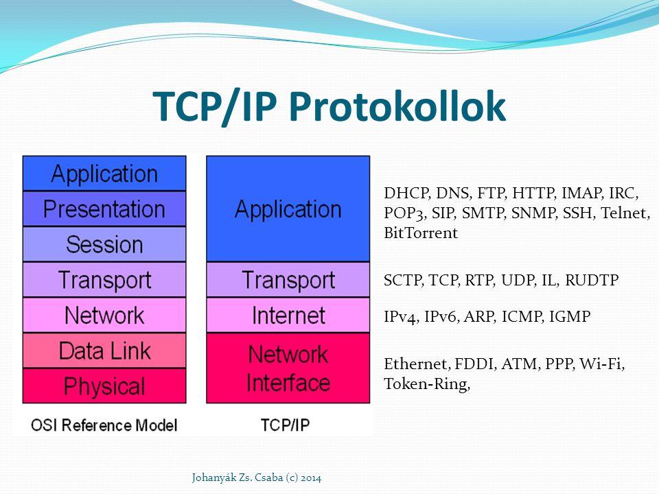 TCP/IP Protokollok DHCP, DNS, FTP, HTTP, IMAP, IRC, POP3, SIP, SMTP, SNMP, SSH, Telnet, BitTorrent.