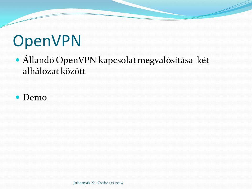OpenVPN Állandó OpenVPN kapcsolat megvalósítása két alhálózat között
