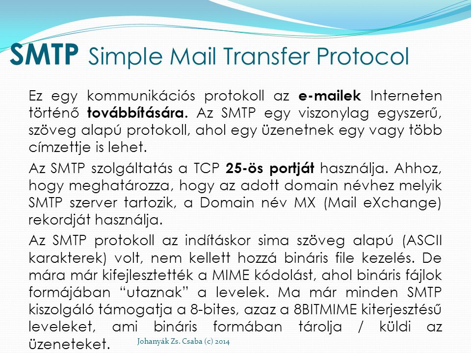 SMTP Simple Mail Transfer Protocol