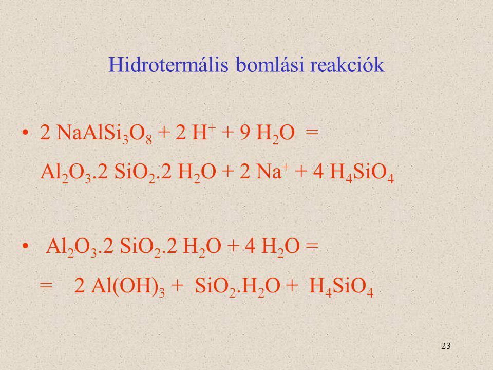 Hidrotermális bomlási reakciók