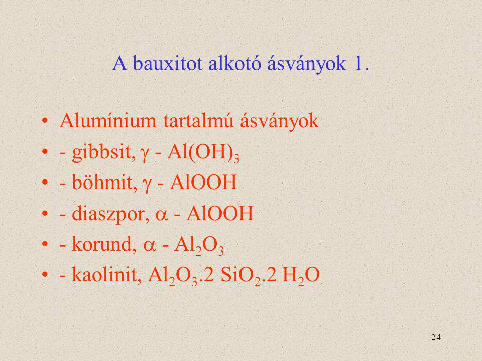 A bauxitot alkotó ásványok 1.