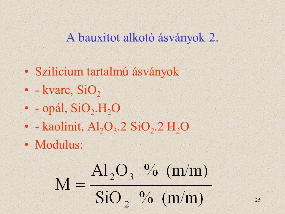 A bauxitot alkotó ásványok 2.