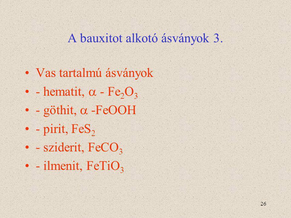 A bauxitot alkotó ásványok 3.