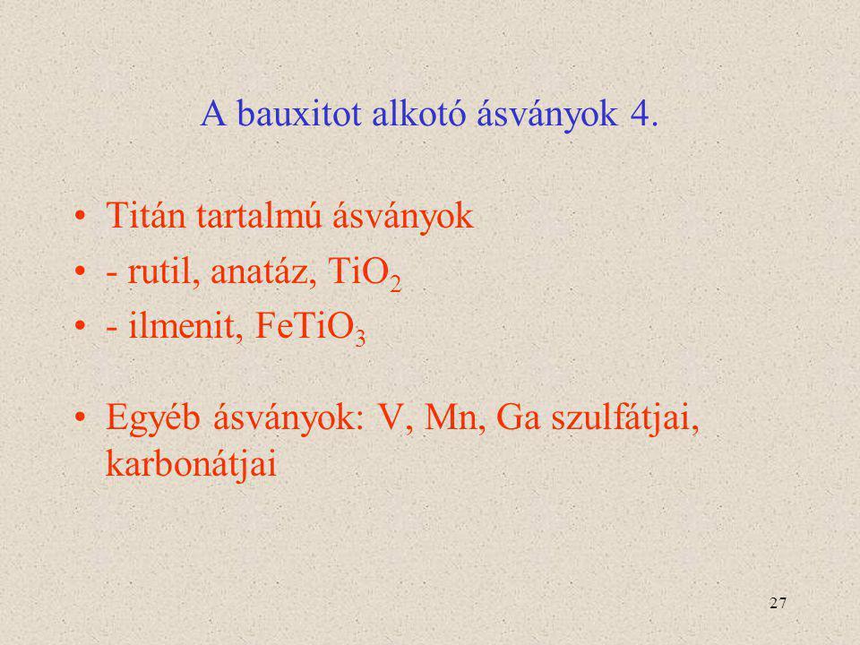 A bauxitot alkotó ásványok 4.