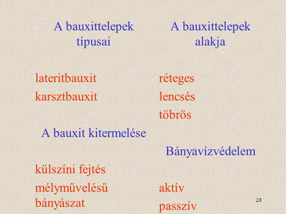 A bauxittelepek típusai