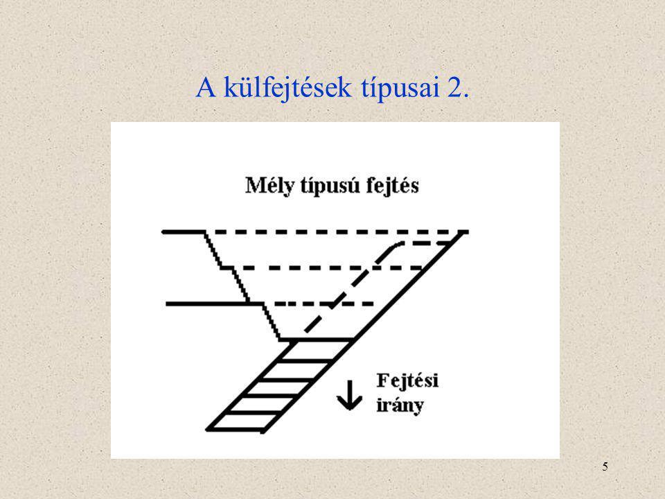 A külfejtések típusai 2.