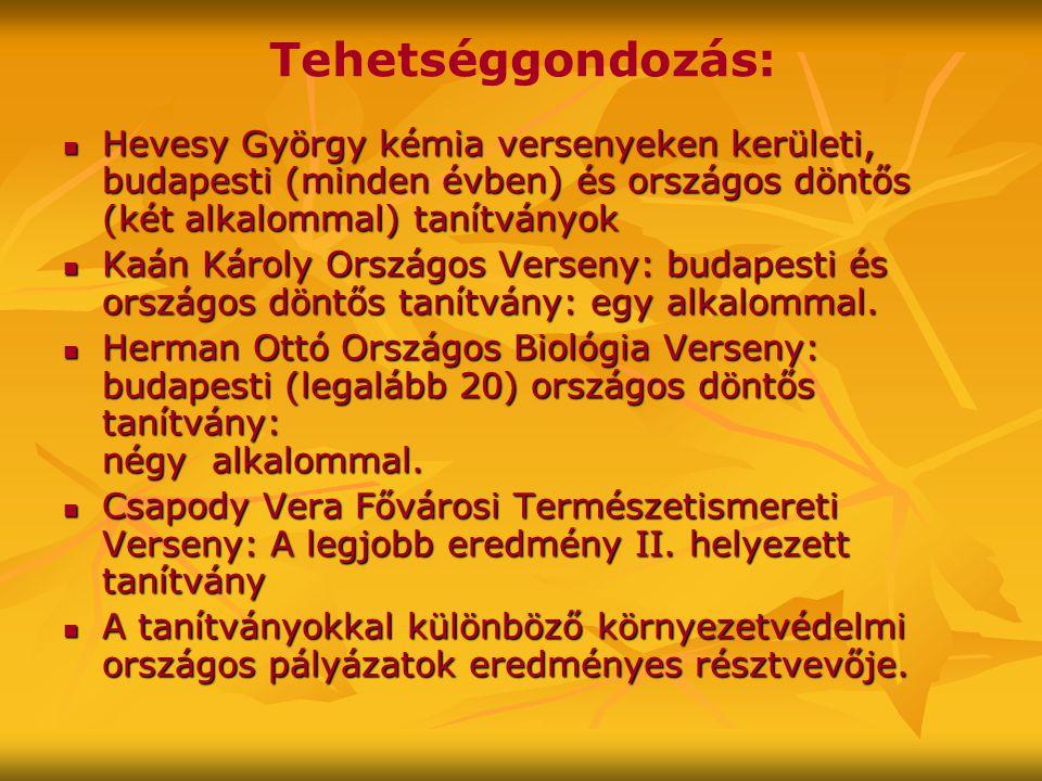 Tehetséggondozás: Hevesy György kémia versenyeken kerületi, budapesti (minden évben) és országos döntős (két alkalommal) tanítványok.