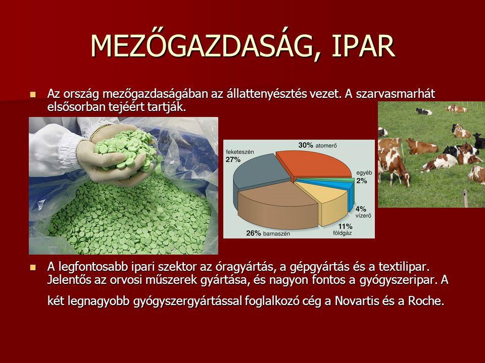 MEZŐGAZDASÁG, IPAR Az ország mezőgazdaságában az állattenyésztés vezet. A szarvasmarhát elsősorban tejéért tartják.