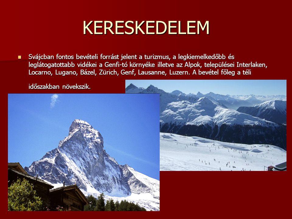 KERESKEDELEM
