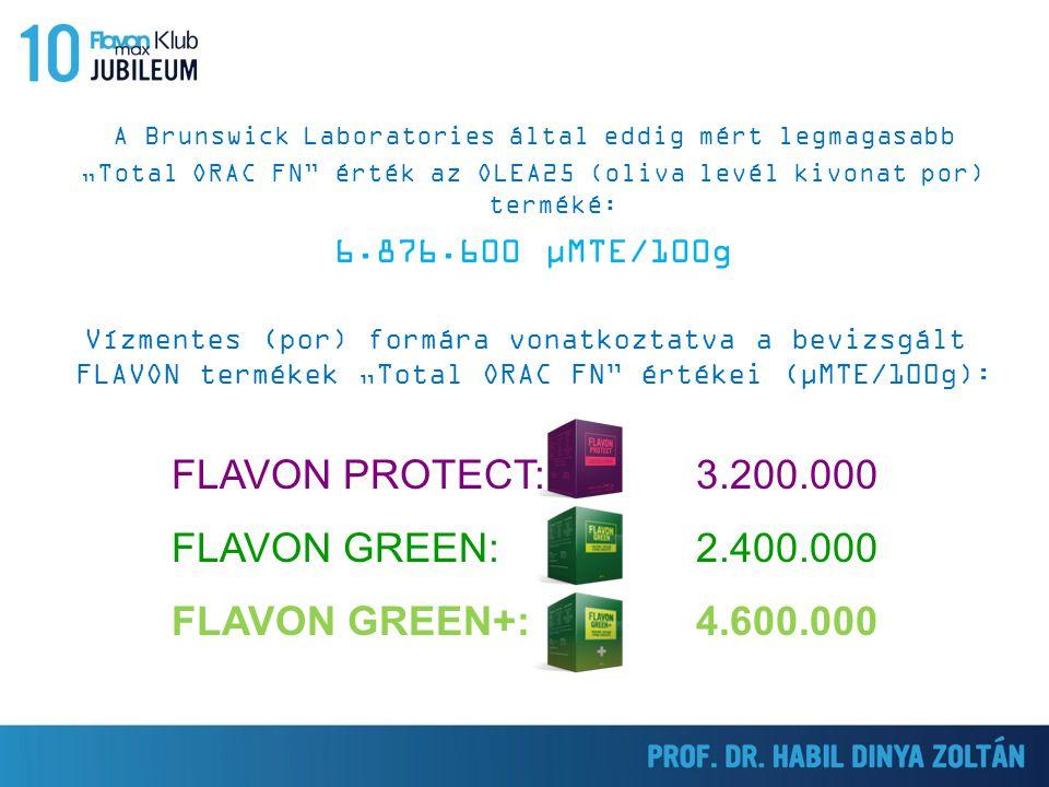 FLAVON PROTECT: 3.200.000 FLAVON GREEN: 2.400.000