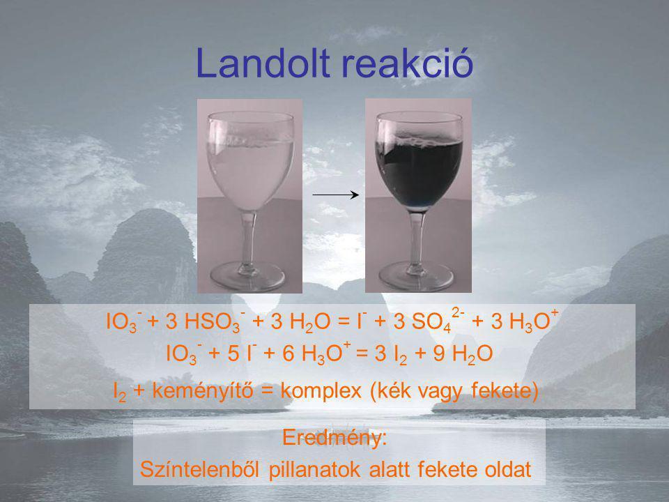 Landolt reakció IO3- + 3 HSO3- + 3 H2O = I- + 3 SO42- + 3 H3O+