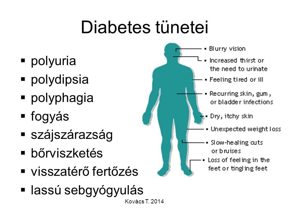 Diabetes tünetei polyuria polydipsia polyphagia fogyás szájszárazság