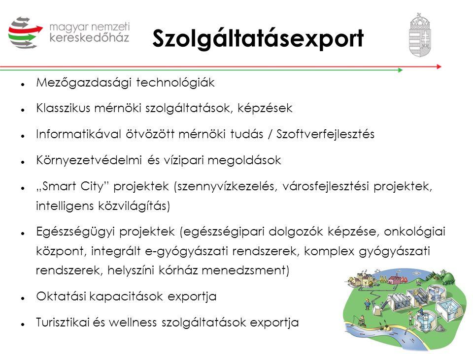 Szolgáltatásexport Mezőgazdasági technológiák