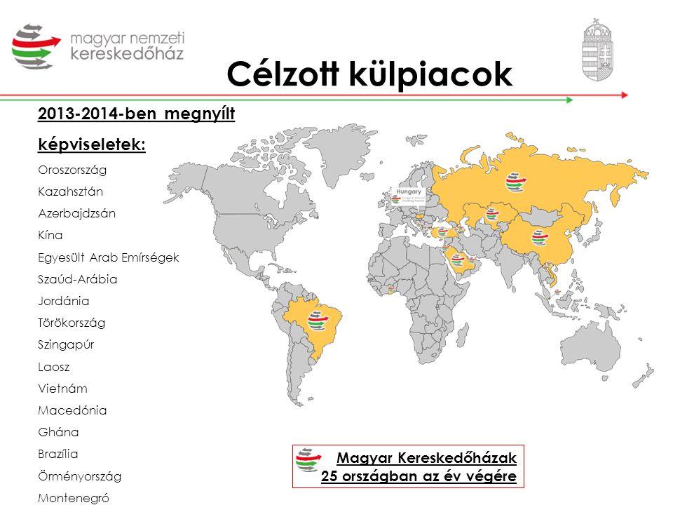 Célzott külpiacok 2013-2014-ben megnyílt képviseletek: