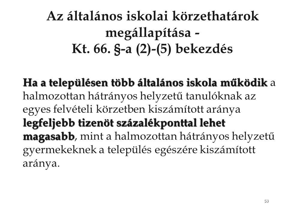 Az általános iskolai körzethatárok megállapítása - Kt. 66