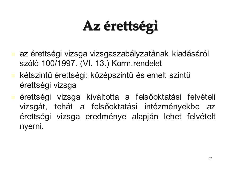 Az érettségi az érettségi vizsga vizsgaszabályzatának kiadásáról szóló 100/1997. (VI. 13.) Korm.rendelet.