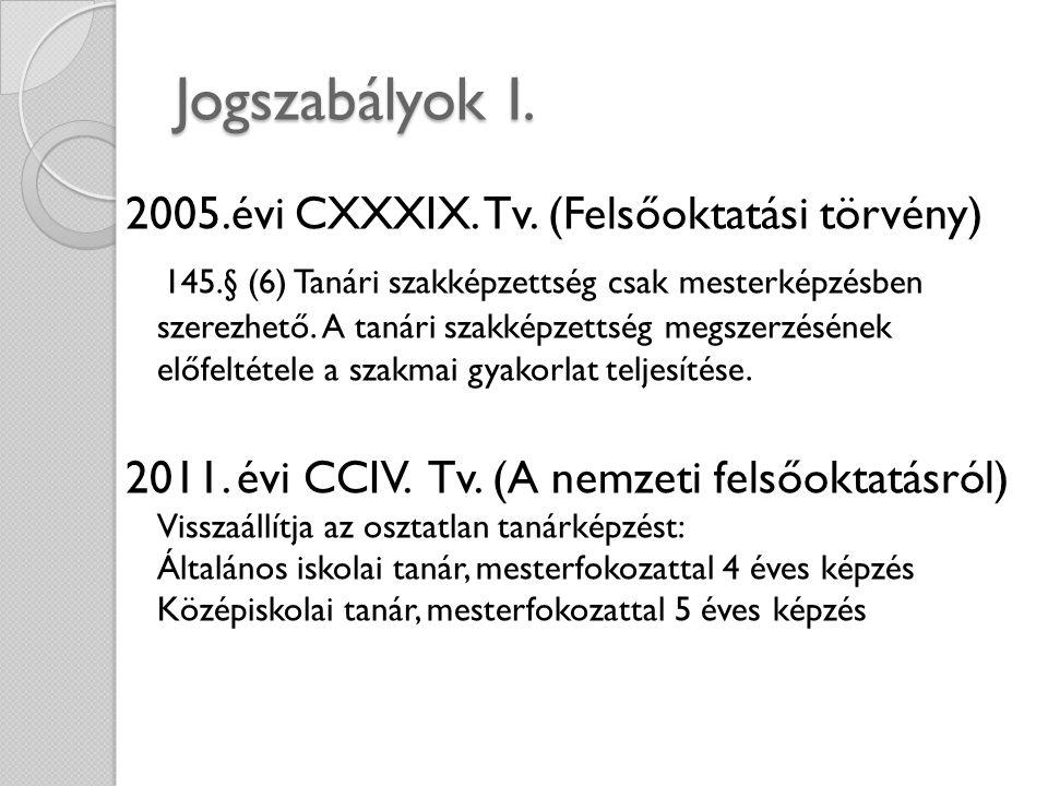 Jogszabályok I. 2005.évi CXXXIX. Tv. (Felsőoktatási törvény)
