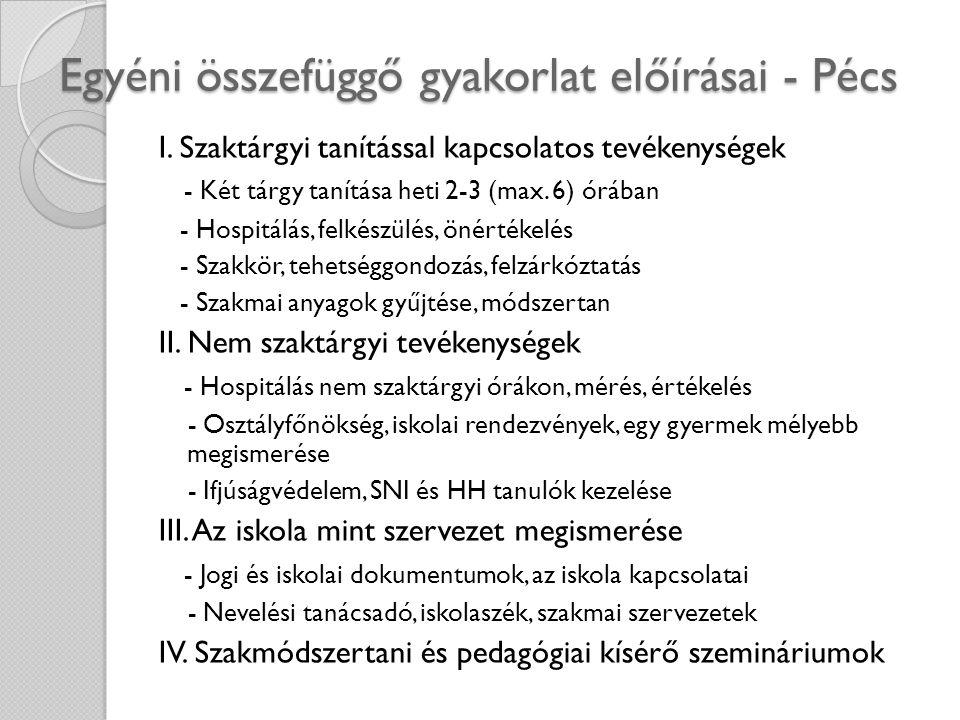 Egyéni összefüggő gyakorlat előírásai - Pécs